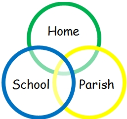 Image result for school and church links