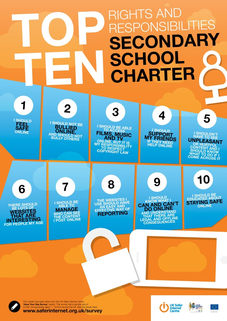 Secondary_school_charter
